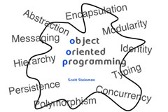 Object-Oriented-Programming-I