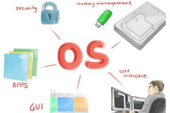 Operating-System-Concept