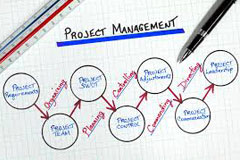 Software-Project-Management